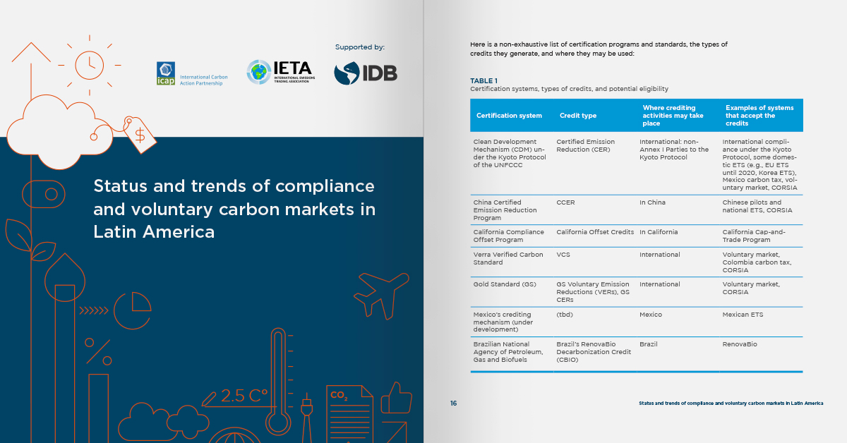 Status and trends of compliance and voluntary carbon markets in Latin America